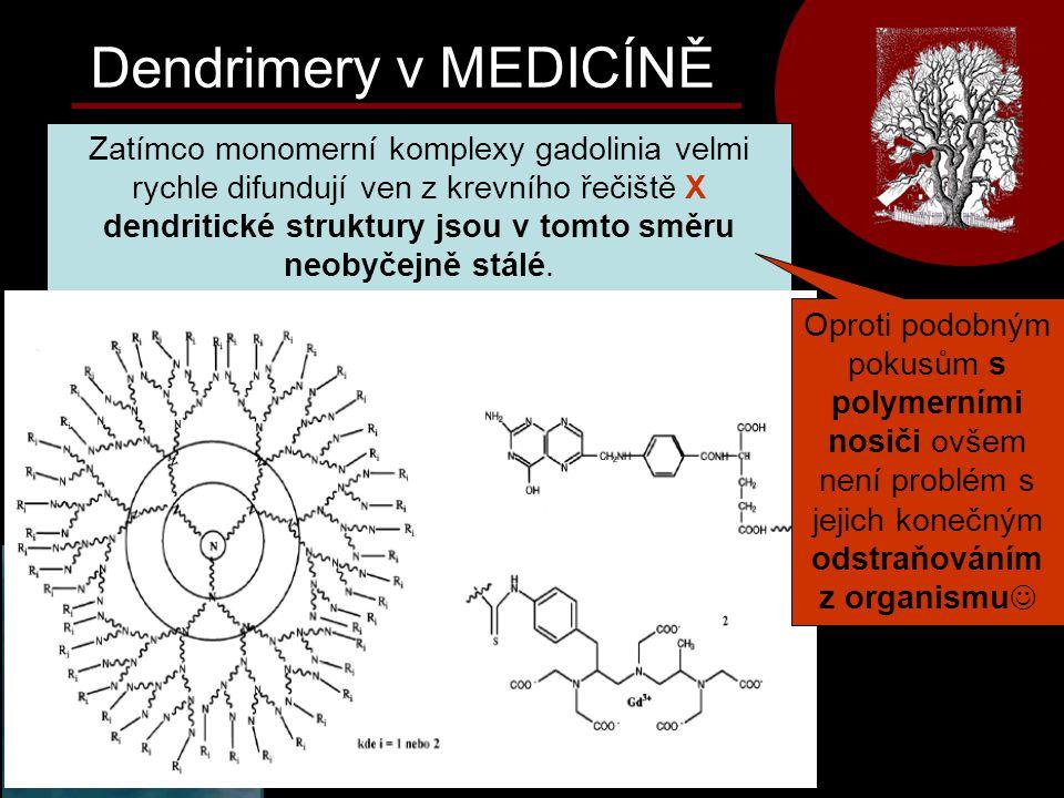 Dendrimery v MEDICÍNĚ