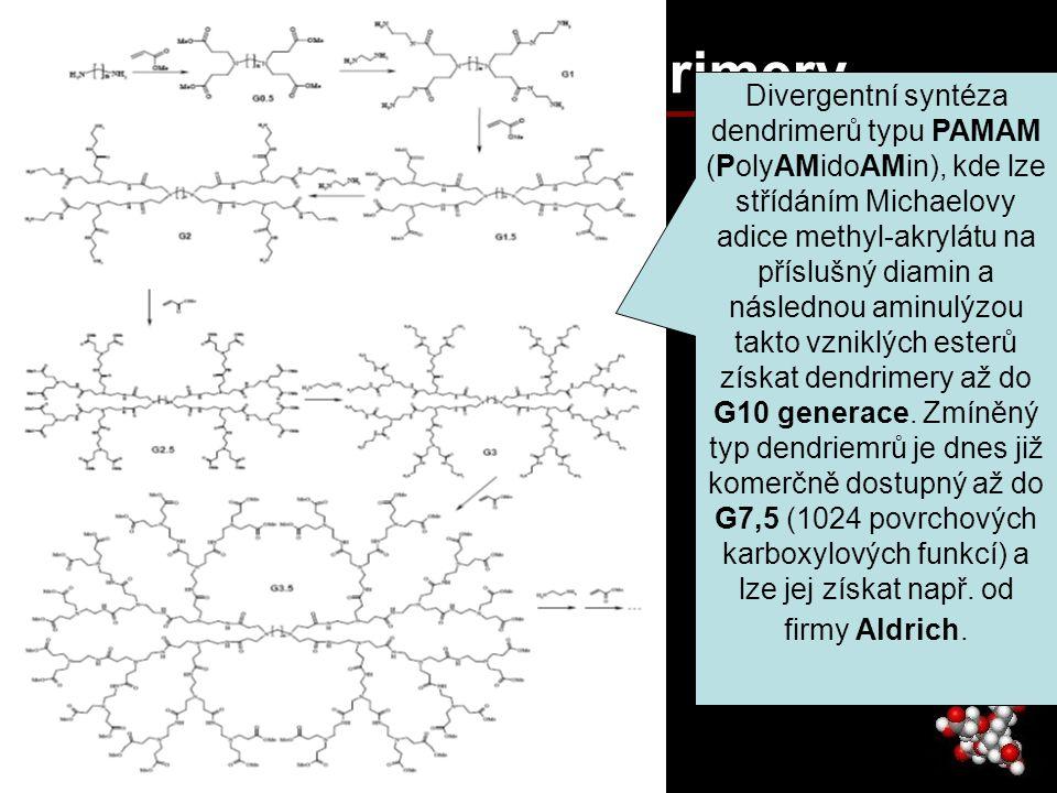 PAMAM dendrimery
