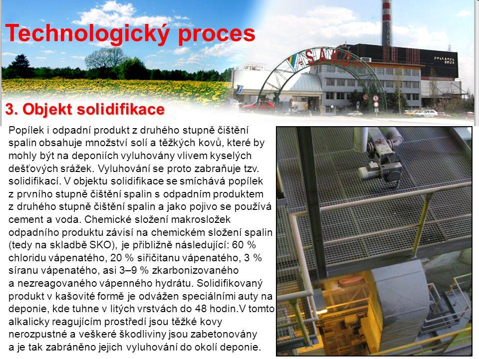 Technologický proces 3. Objekt solidifikace