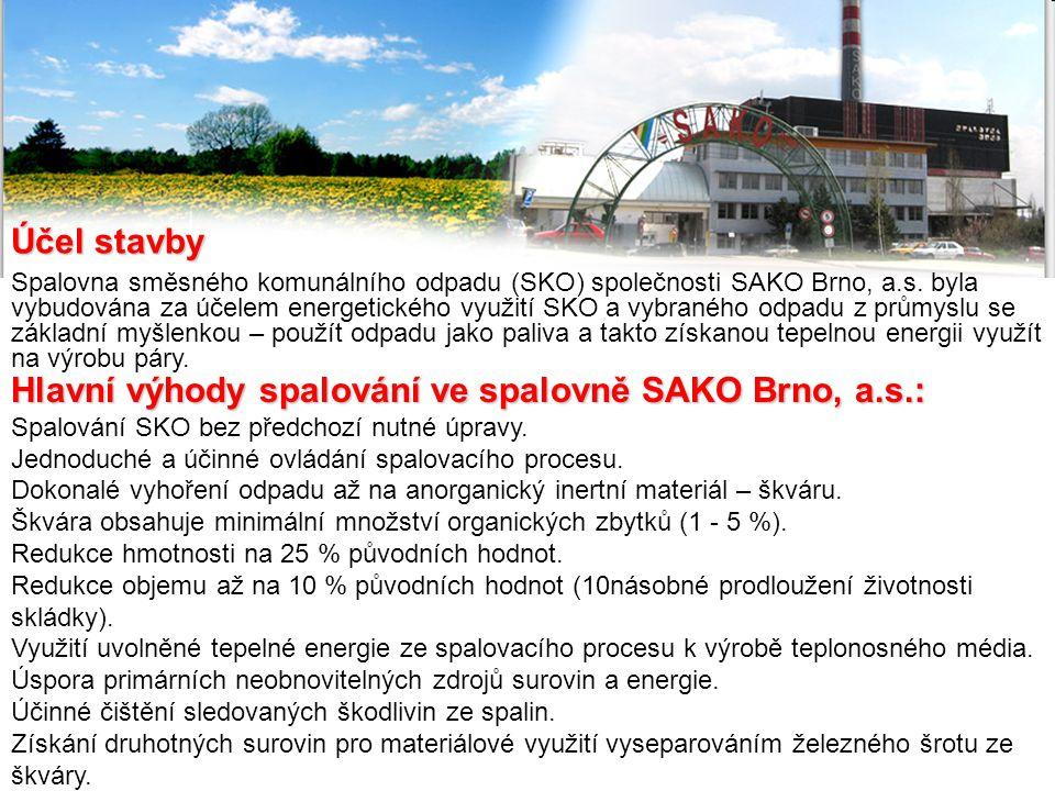 Hlavní výhody spalování ve spalovně SAKO Brno, a.s.: