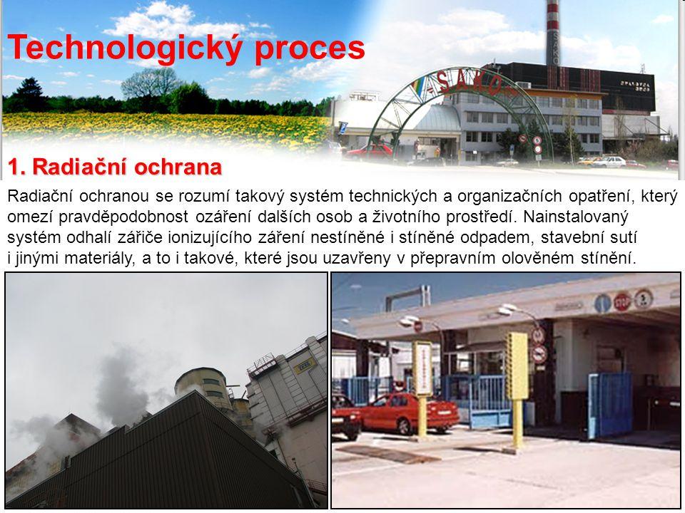Technologický proces 1. Radiační ochrana