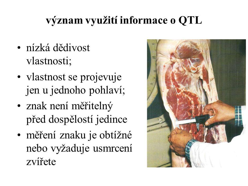 význam využití informace o QTL