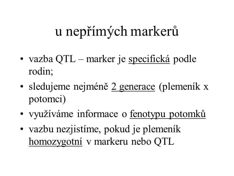 u nepřímých markerů vazba QTL – marker je specifická podle rodin;
