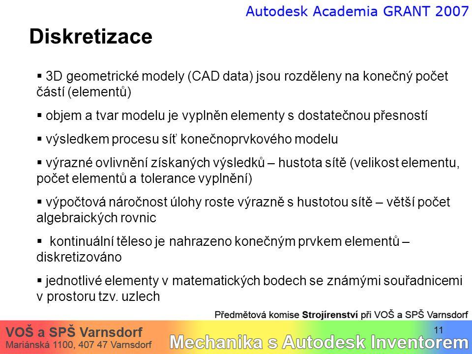 Diskretizace 3D geometrické modely (CAD data) jsou rozděleny na konečný počet částí (elementů)