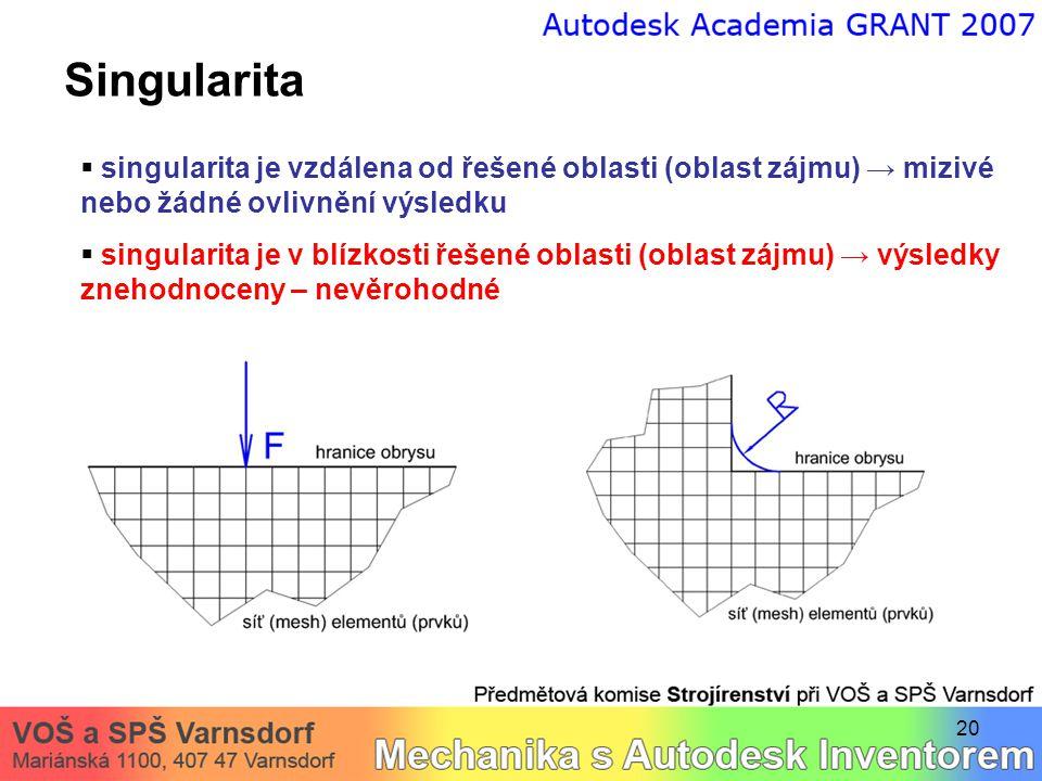 Singularita singularita je vzdálena od řešené oblasti (oblast zájmu) → mizivé nebo žádné ovlivnění výsledku.