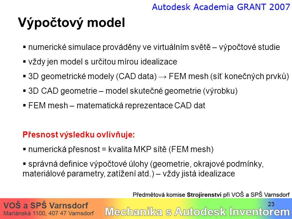 Výpočtový model numerické simulace prováděny ve virtuálním světě – výpočtové studie. vždy jen model s určitou mírou idealizace.
