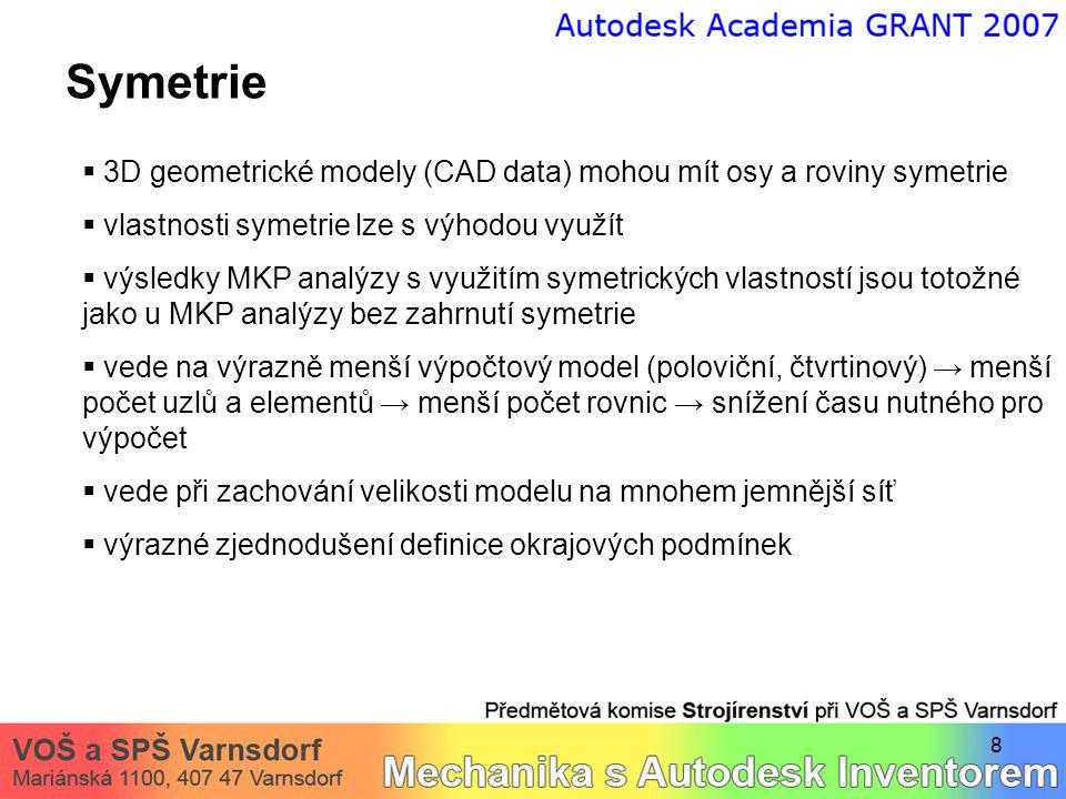Symetrie 3D geometrické modely (CAD data) mohou mít osy a roviny symetrie. vlastnosti symetrie lze s výhodou využít.