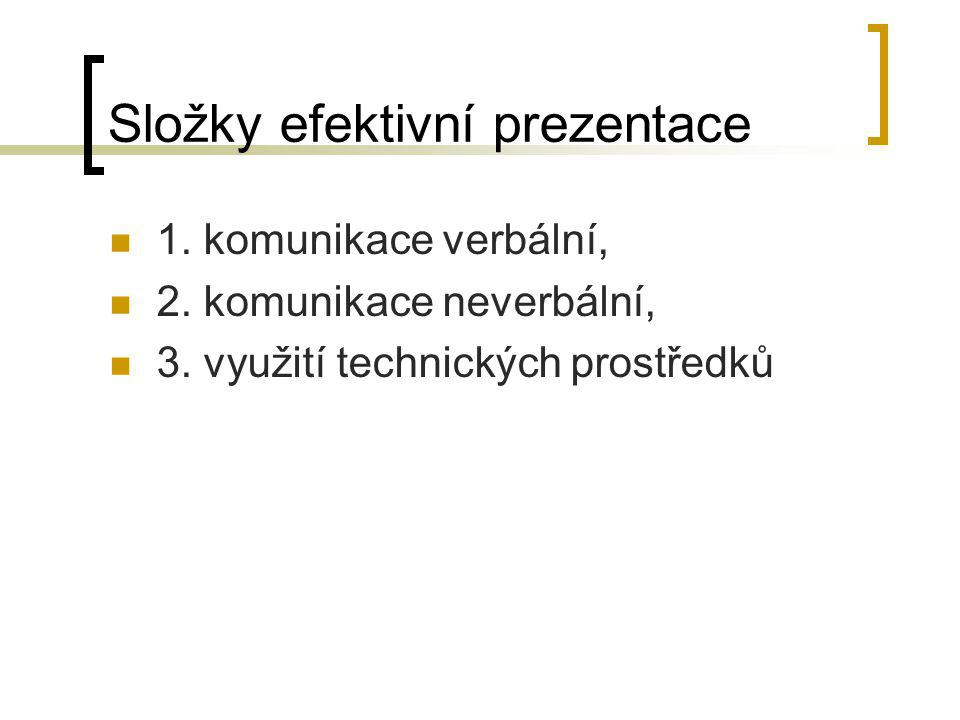 Složky efektivní prezentace