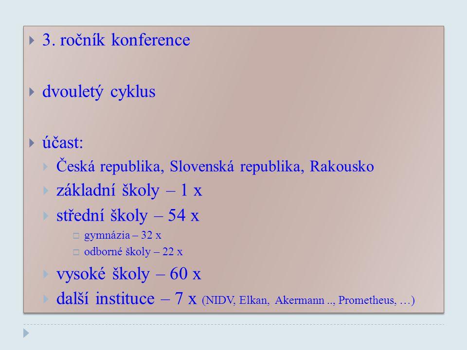 další instituce – 7 x (NIDV, Elkan, Akermann .., Prometheus, …)