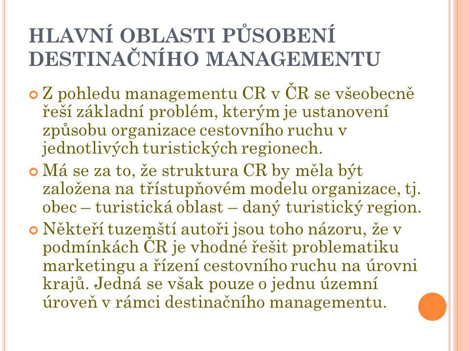 Hlavní oblasti působení destinačního managementu