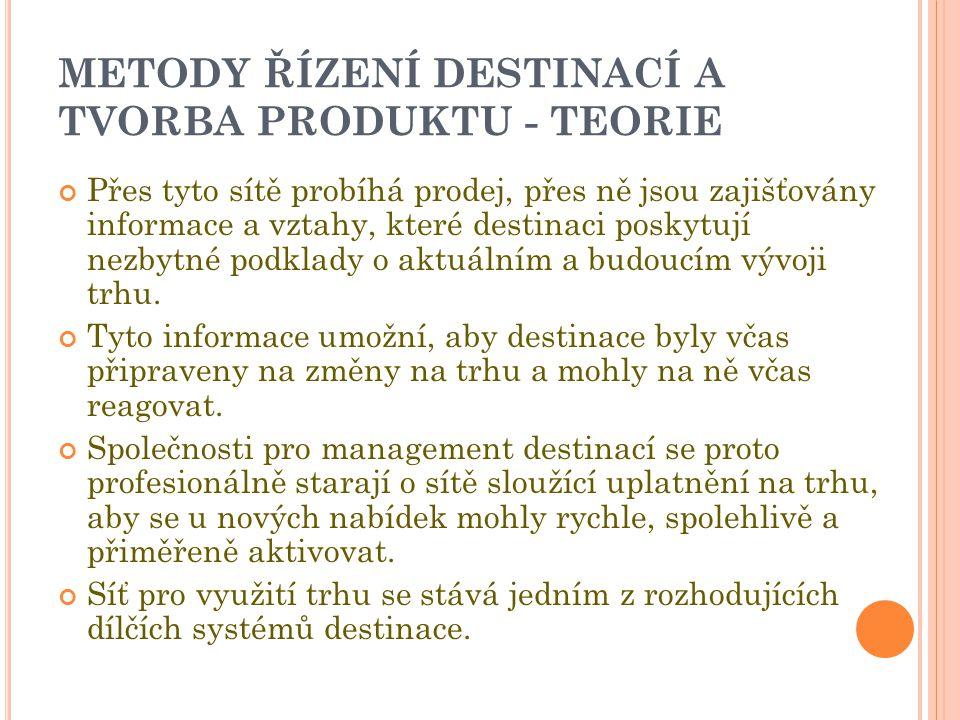 Metody řízení destinací a tvorba produktu - teorie