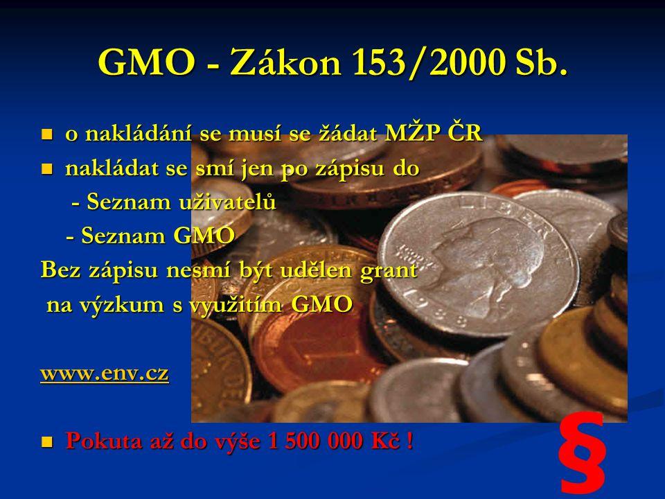 § GMO - Zákon 153/2000 Sb. o nakládání se musí se žádat MŽP ČR