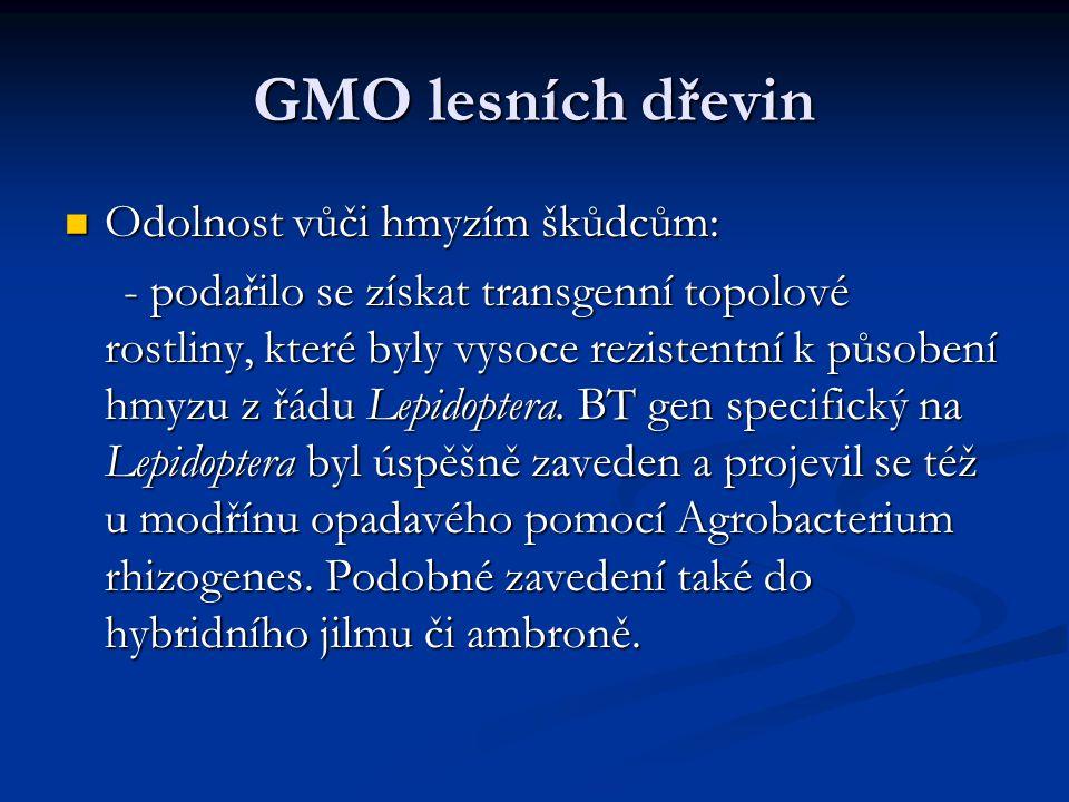 GMO lesních dřevin Odolnost vůči hmyzím škůdcům: