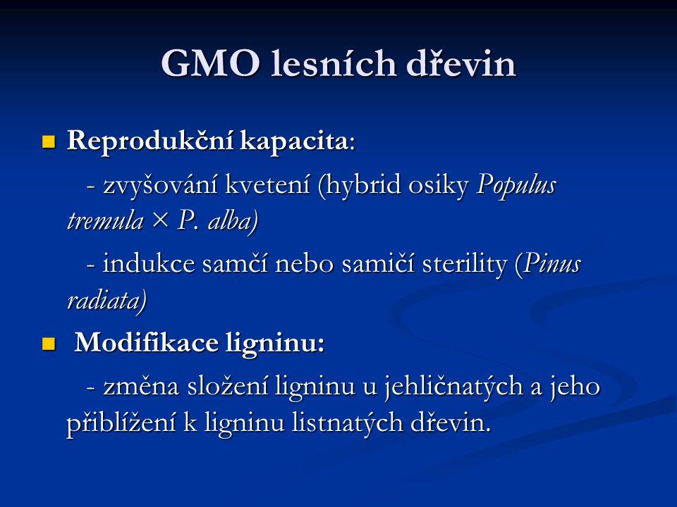 GMO lesních dřevin Reprodukční kapacita:
