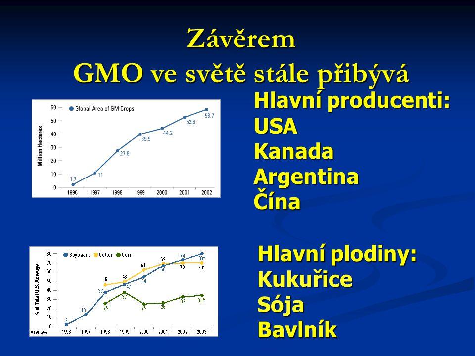 Závěrem GMO ve světě stále přibývá