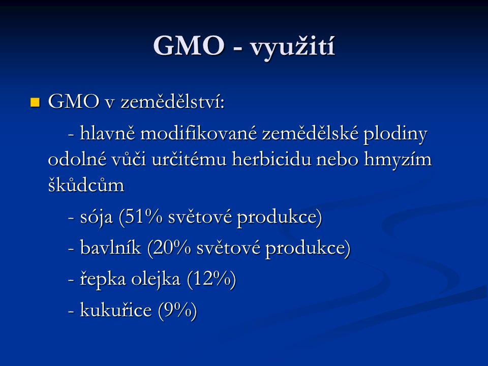 GMO - využití GMO v zemědělství: