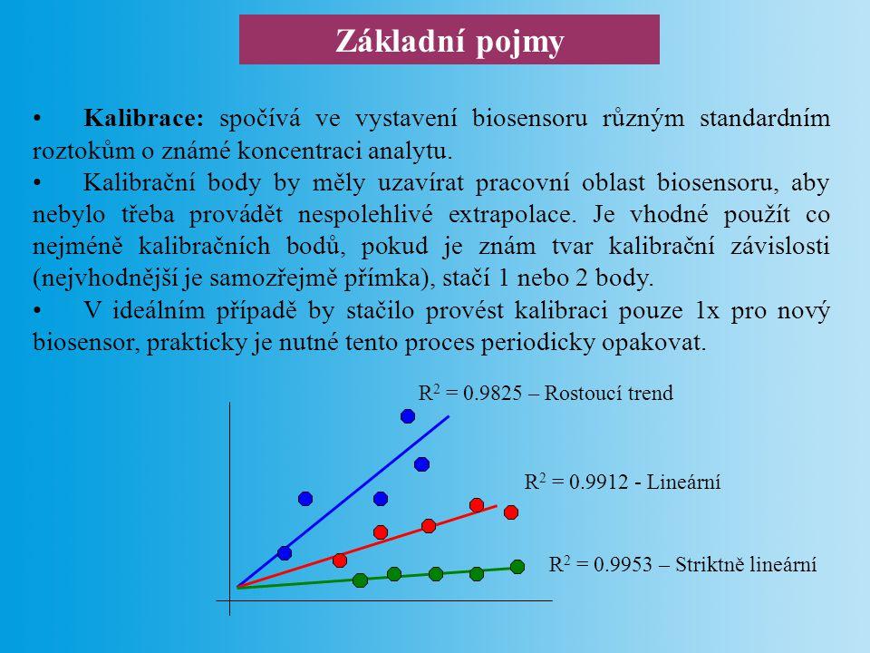 Základní pojmy Kalibrace: spočívá ve vystavení biosensoru různým standardním roztokům o známé koncentraci analytu.