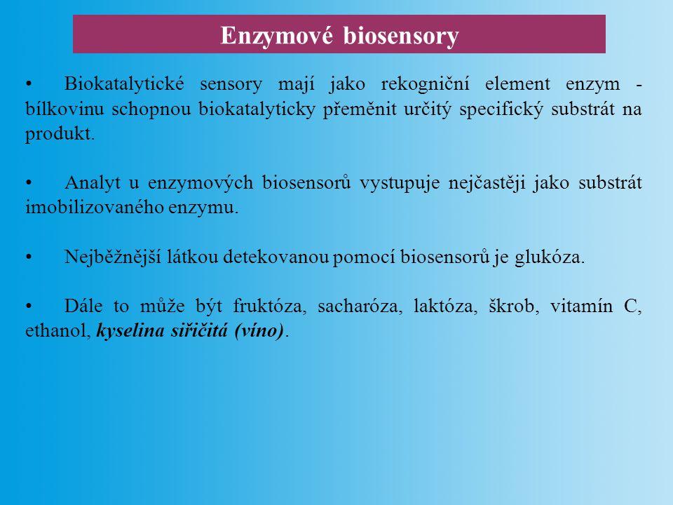 Enzymové biosensory