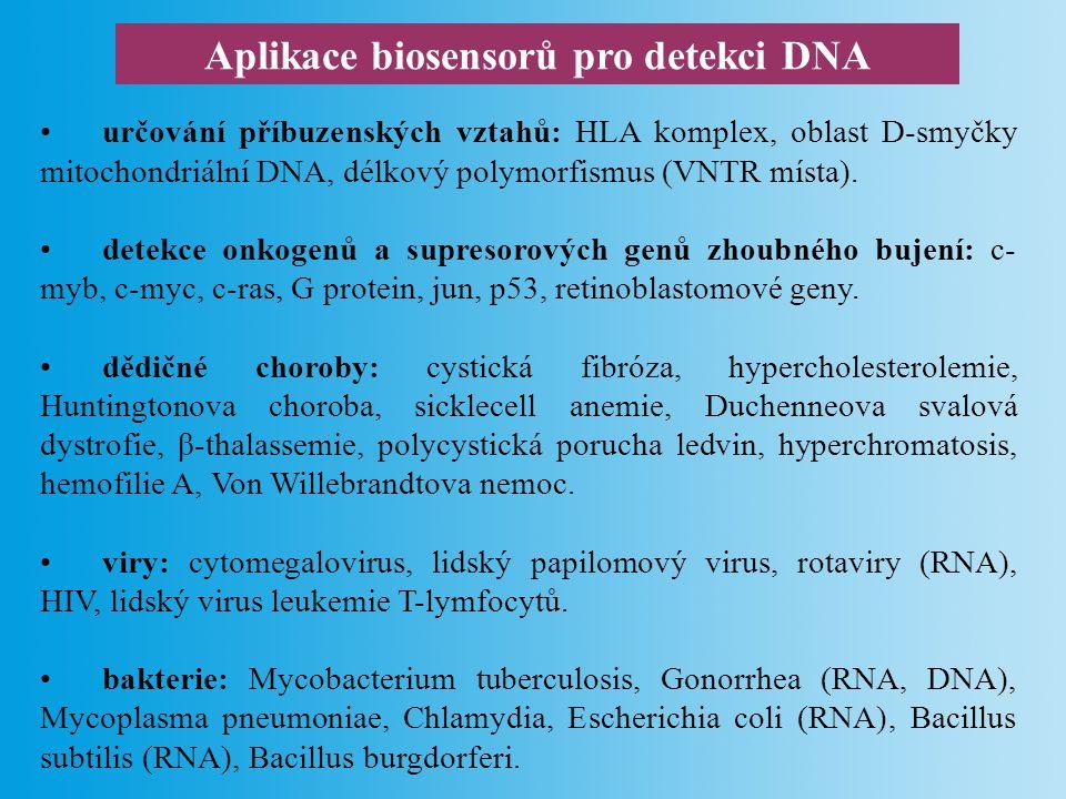 Aplikace biosensorů pro detekci DNA