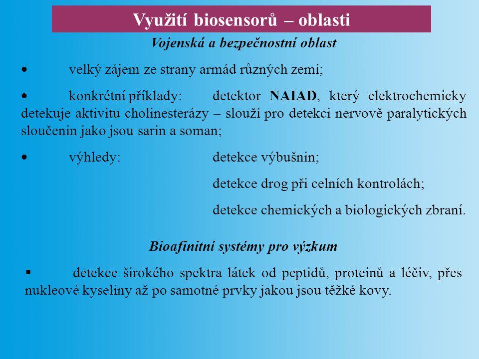 Využití biosensorů – oblasti