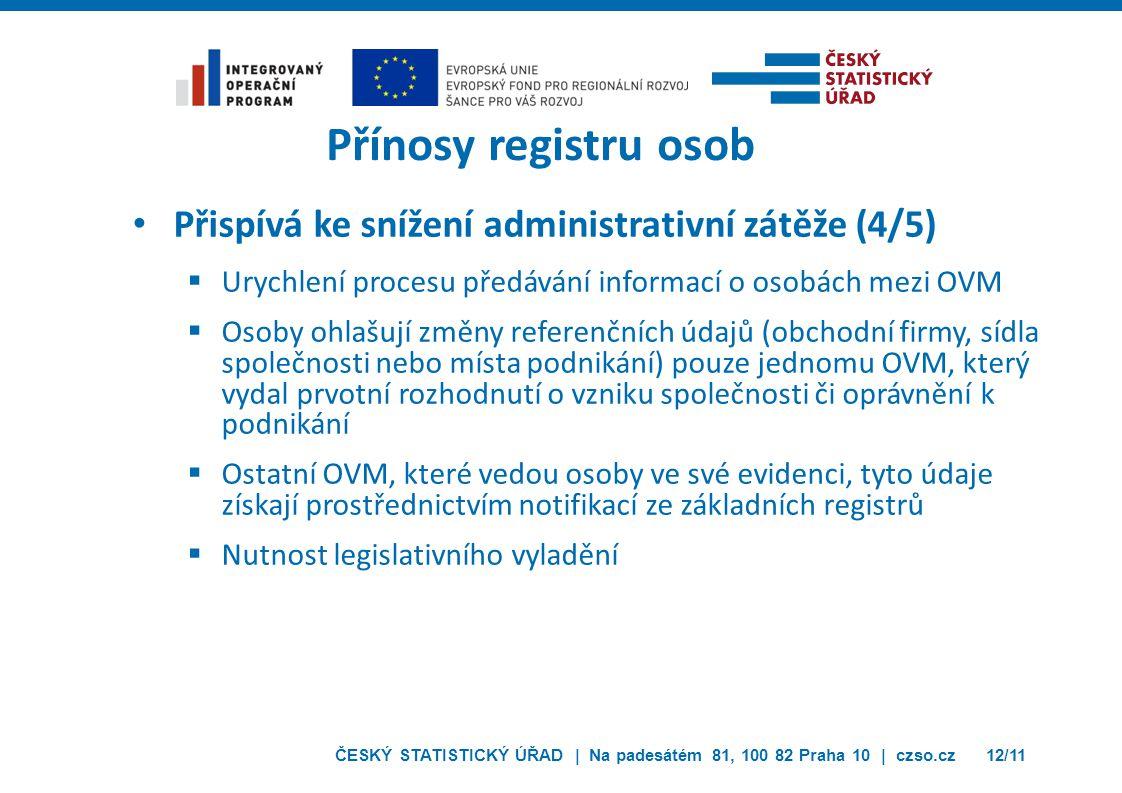 Přínosy registru osob Přispívá ke snížení administrativní zátěže (4/5)