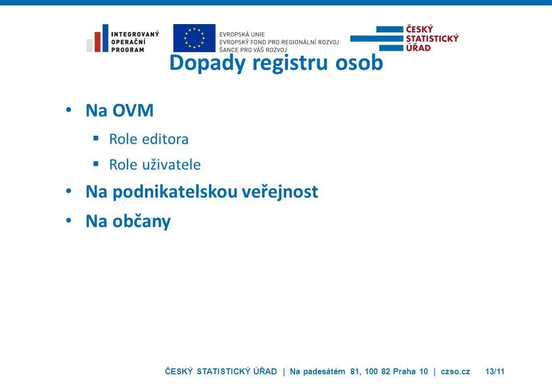 Dopady registru osob Na OVM Na podnikatelskou veřejnost Na občany