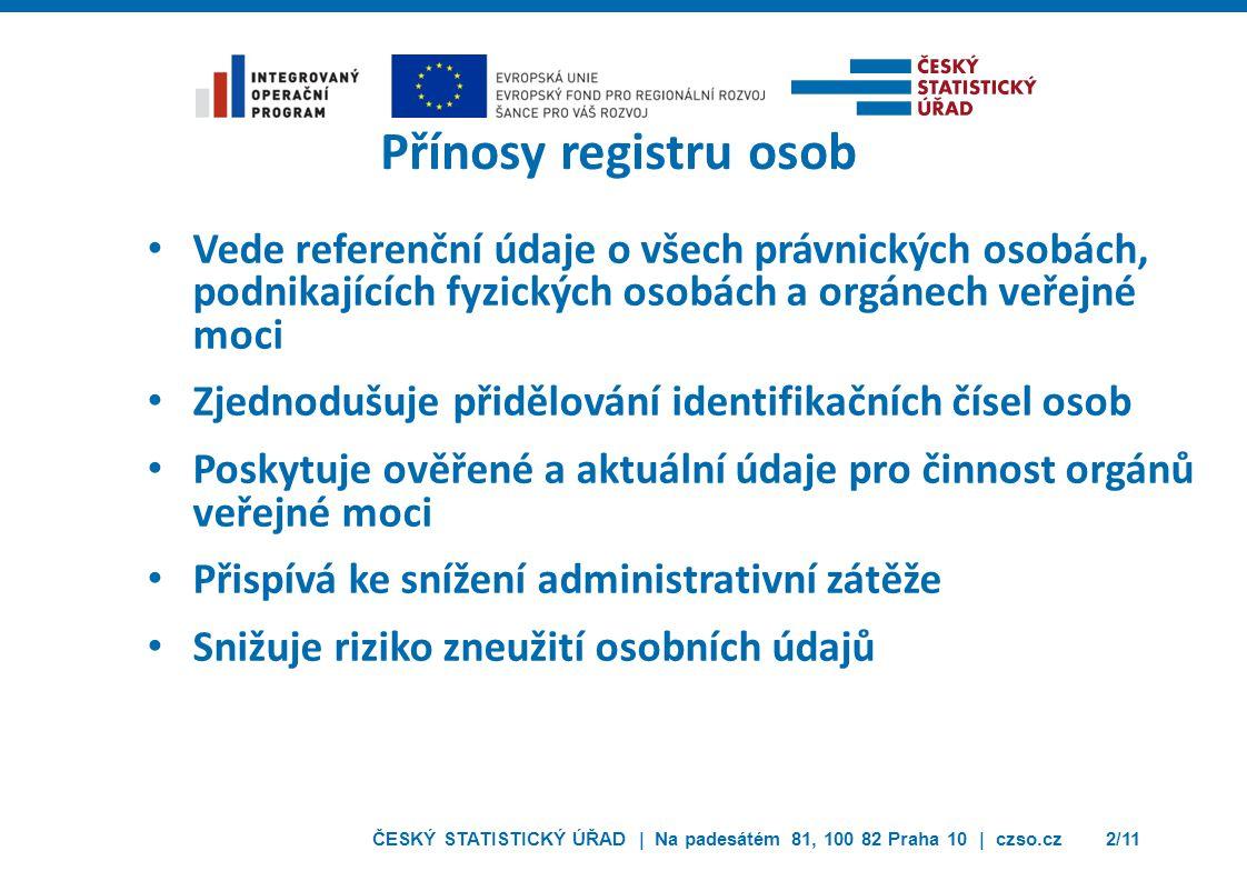 Přínosy registru osob Vede referenční údaje o všech právnických osobách, podnikajících fyzických osobách a orgánech veřejné moci.