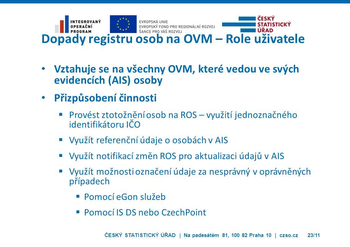 Dopady registru osob na OVM – Role uživatele