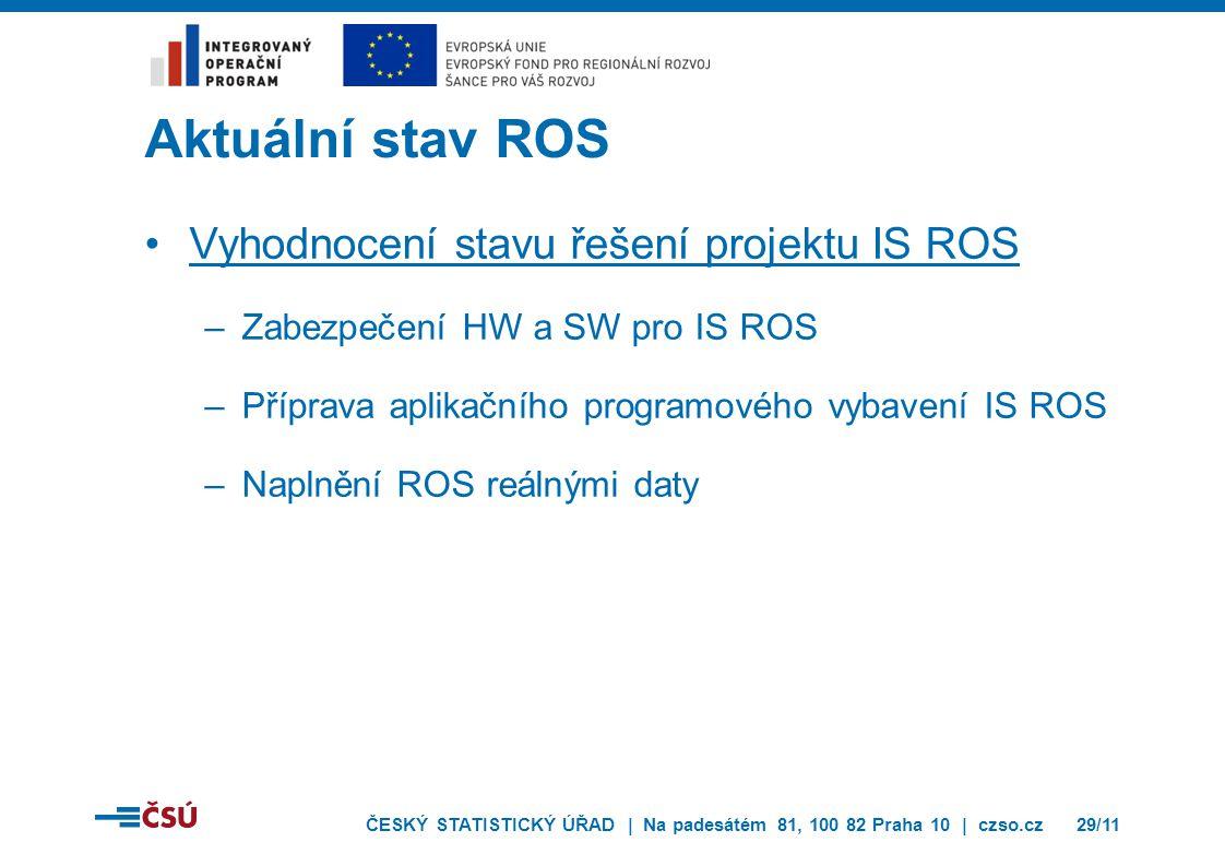 Aktuální stav ROS Vyhodnocení stavu řešení projektu IS ROS