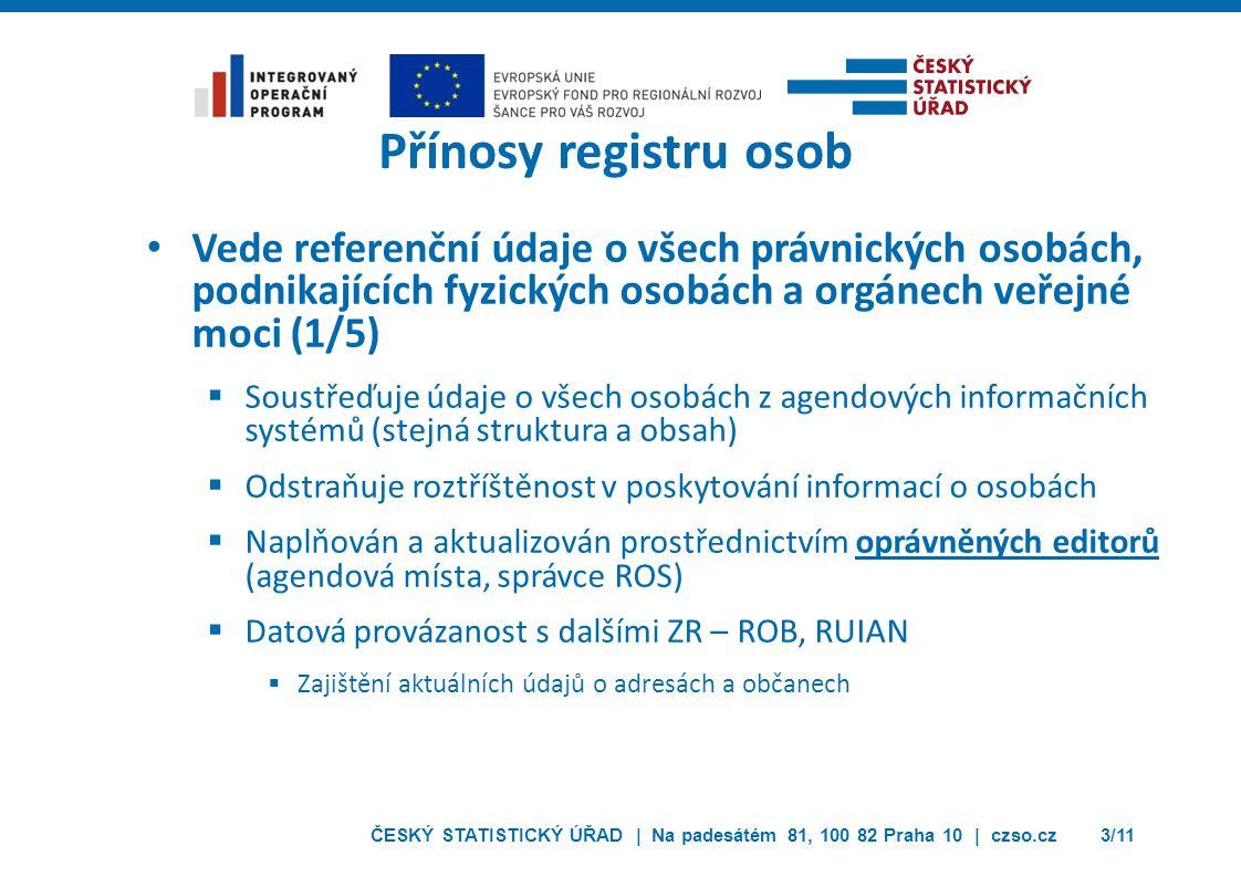 Přínosy registru osob Vede referenční údaje o všech právnických osobách, podnikajících fyzických osobách a orgánech veřejné moci (1/5)