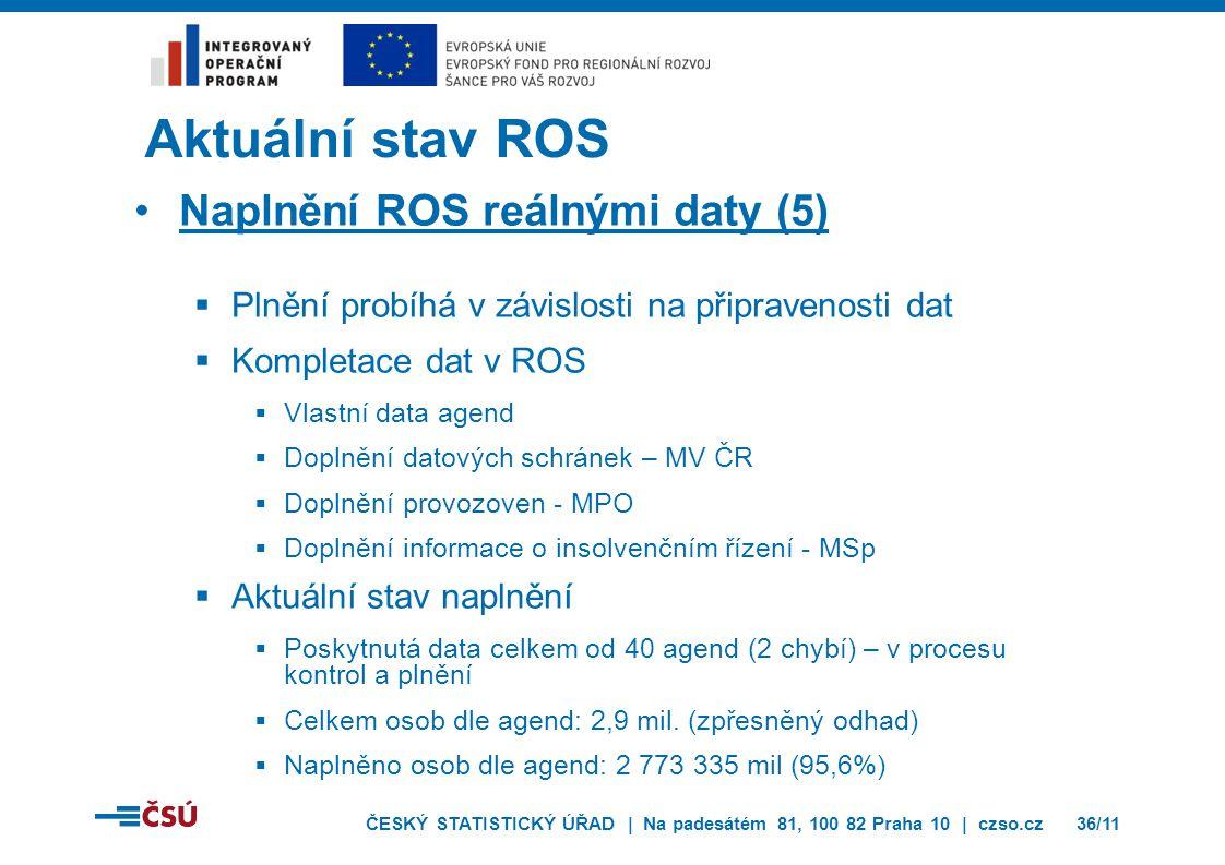 Aktuální stav ROS Naplnění ROS reálnými daty (5)