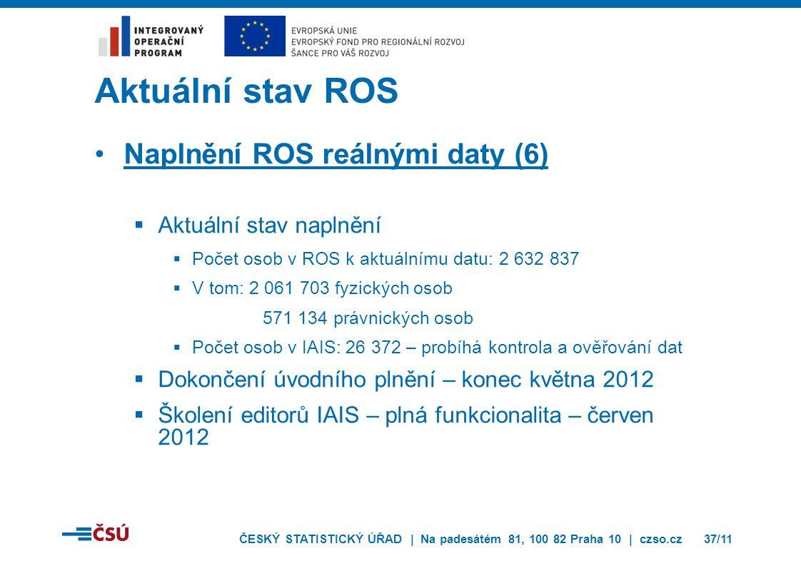 Aktuální stav ROS Naplnění ROS reálnými daty (6)