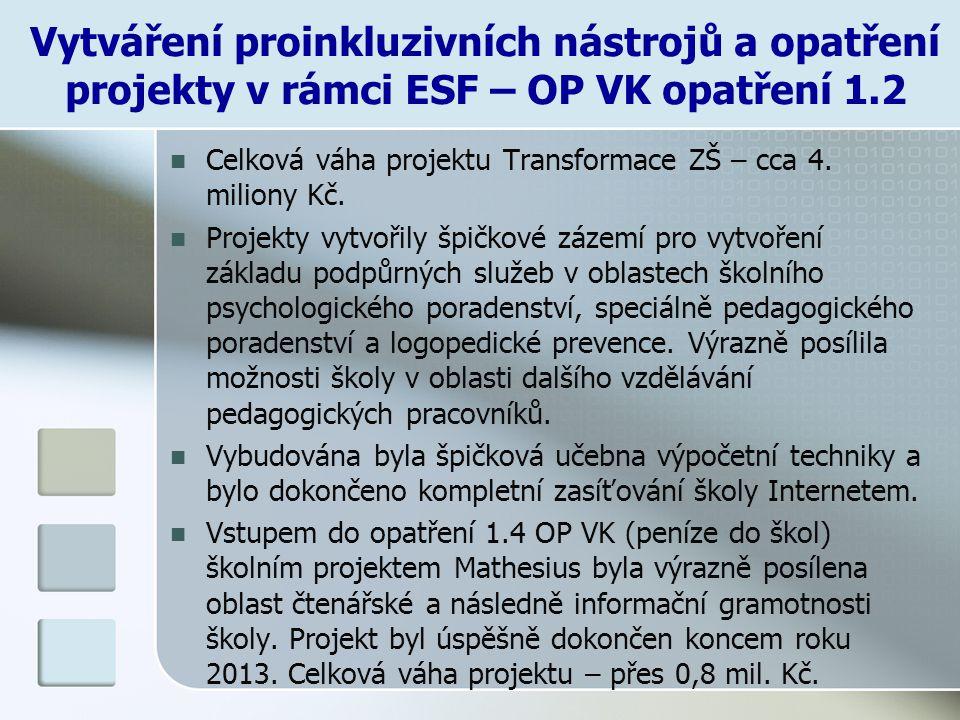 Vytváření proinkluzivních nástrojů a opatření projekty v rámci ESF – OP VK opatření 1.2