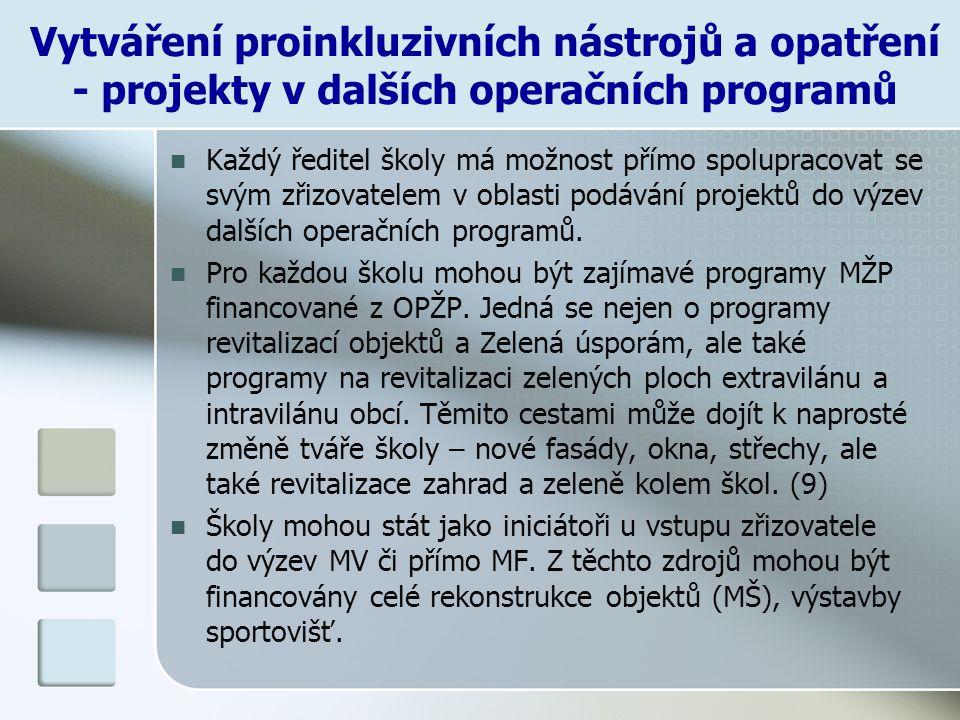 Vytváření proinkluzivních nástrojů a opatření - projekty v dalších operačních programů