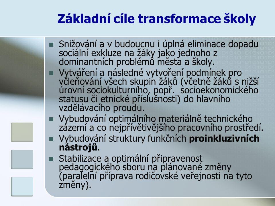 Základní cíle transformace školy