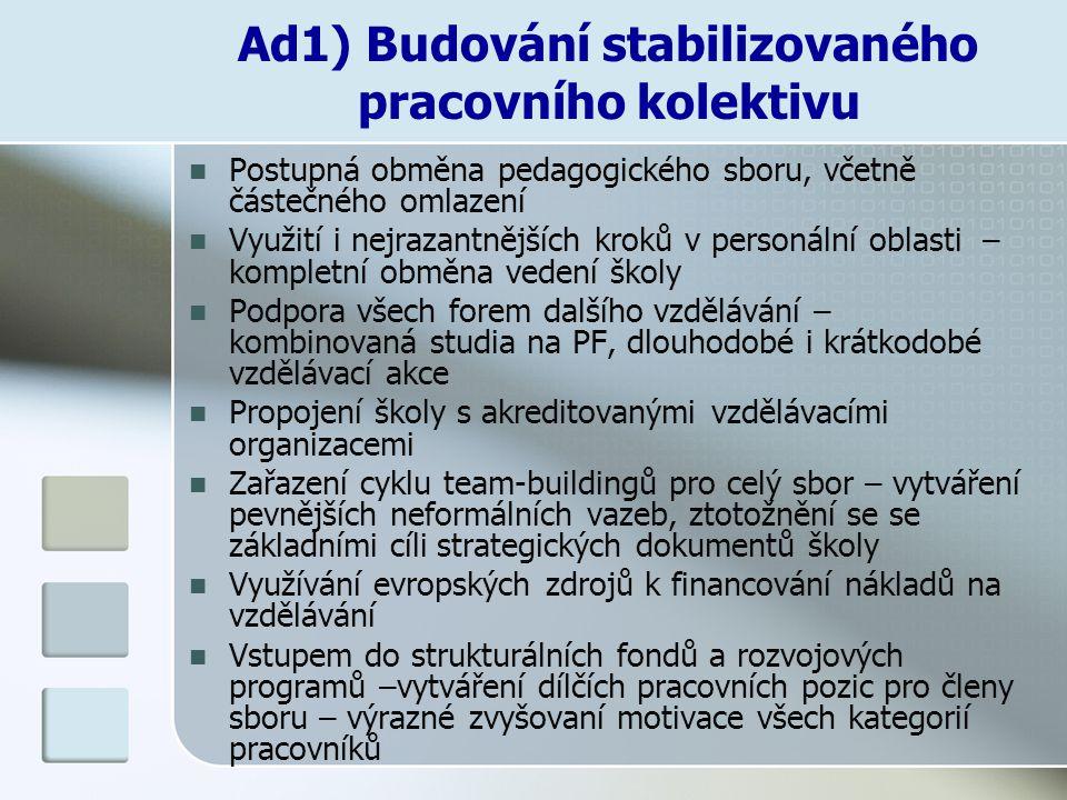 Ad1) Budování stabilizovaného pracovního kolektivu