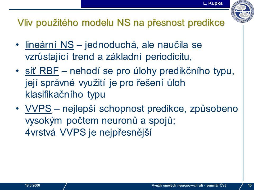 Vliv použitého modelu NS na přesnost predikce