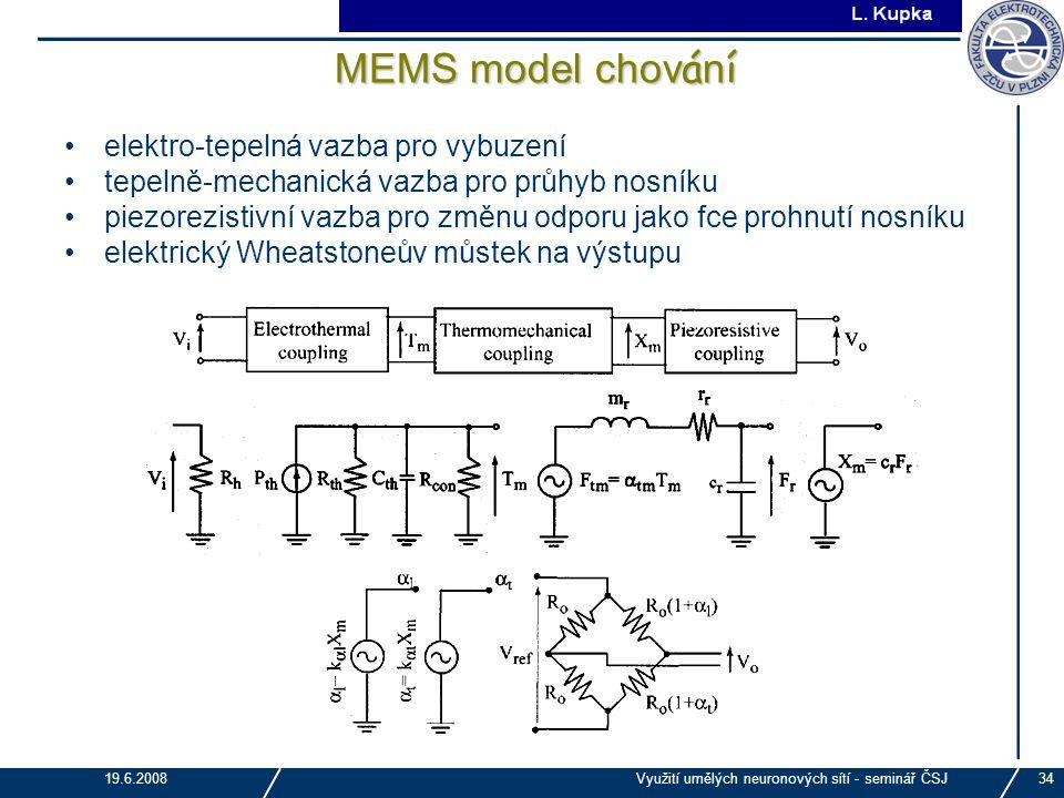 MEMS model chování elektro-tepelná vazba pro vybuzení