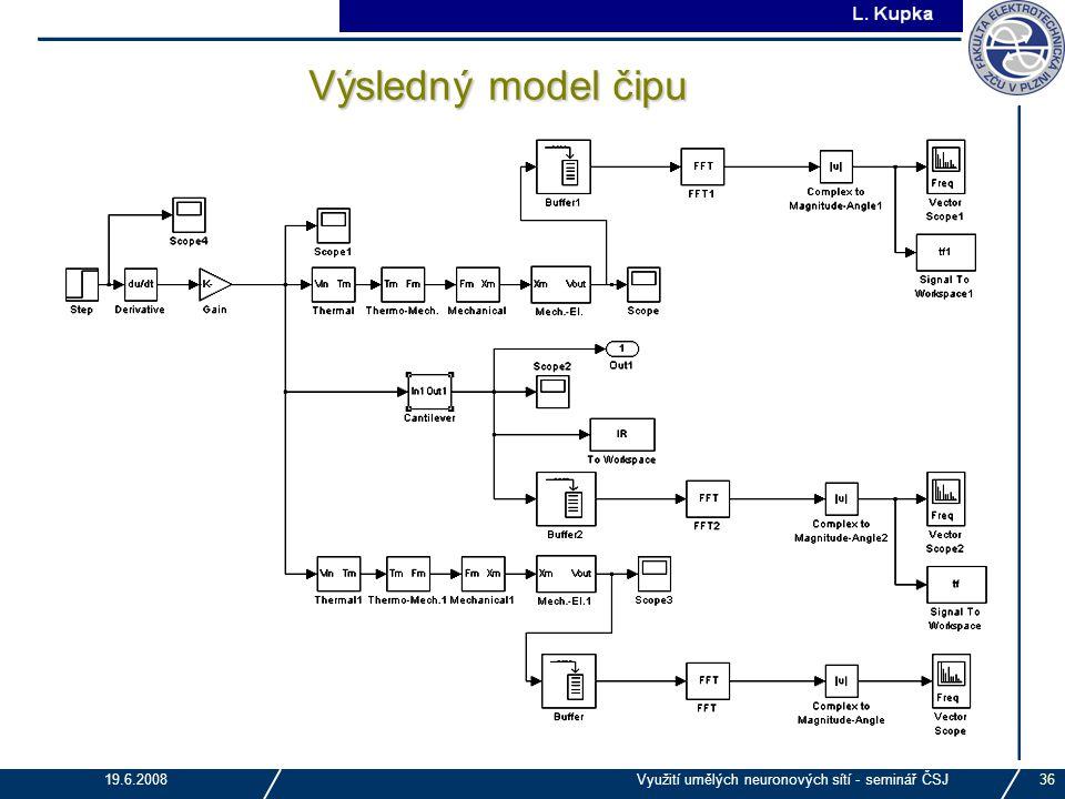 Výsledný model čipu 19.6.2008 Využití umělých neuronových sítí - seminář ČSJ