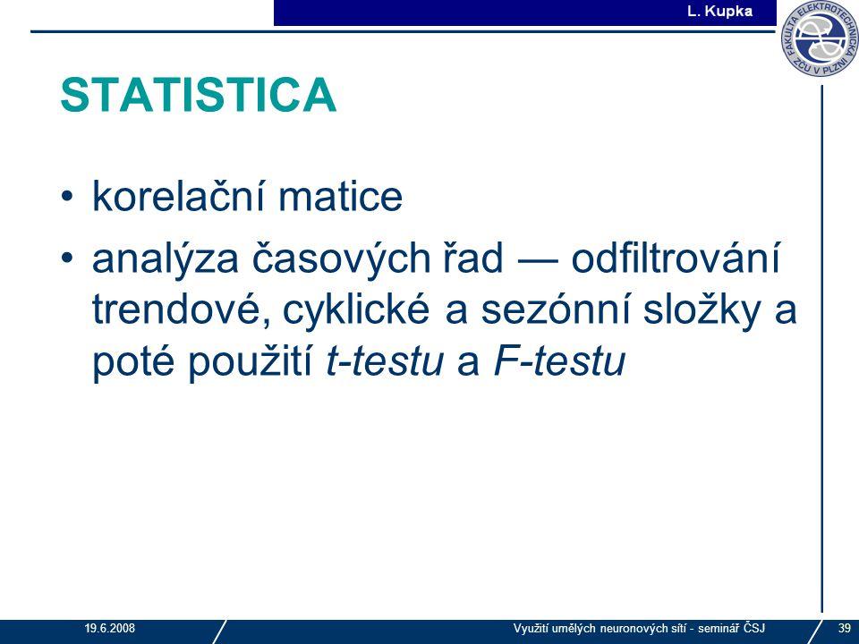 STATISTICA korelační matice