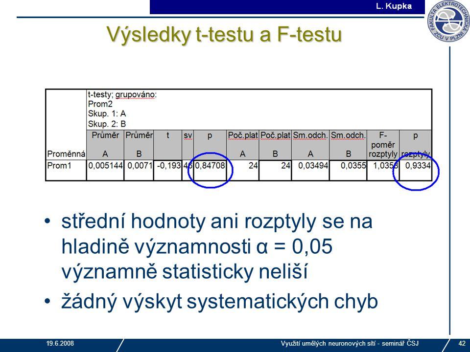 Výsledky t-testu a F-testu