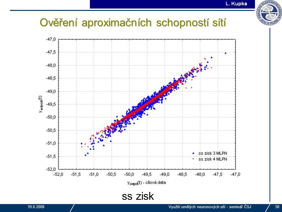 Ověření aproximačních schopností sítí