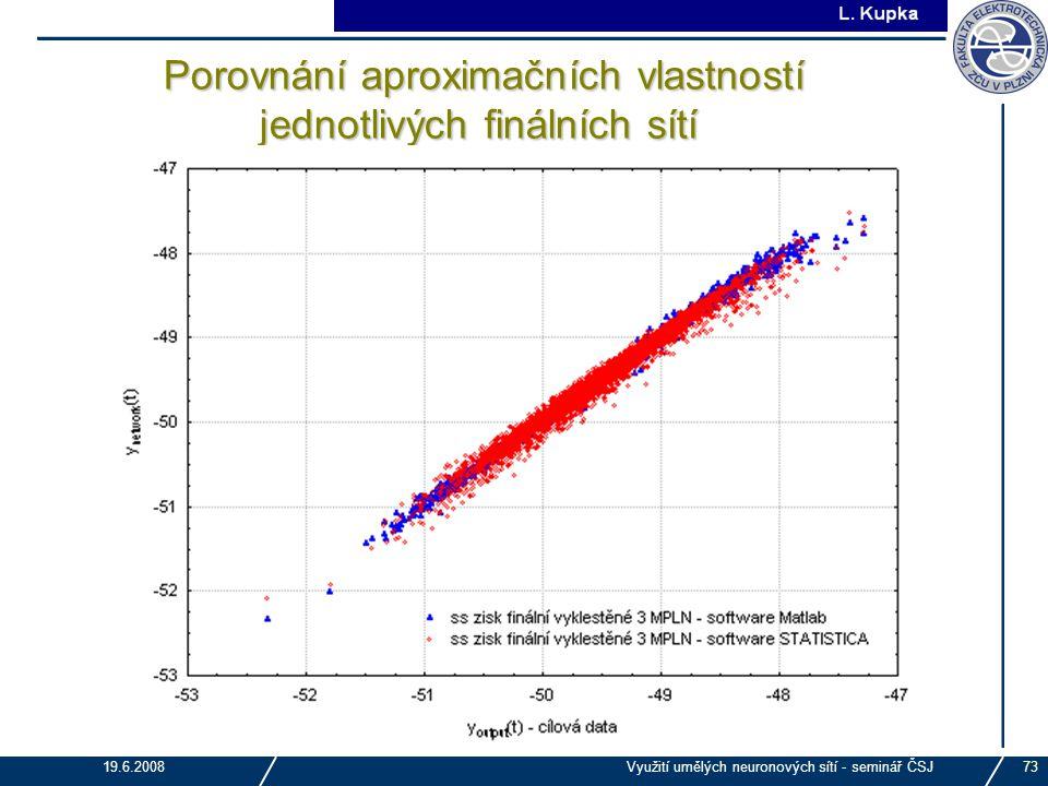 Porovnání aproximačních vlastností jednotlivých finálních sítí