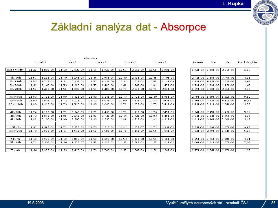 Základní analýza dat - Absorpce