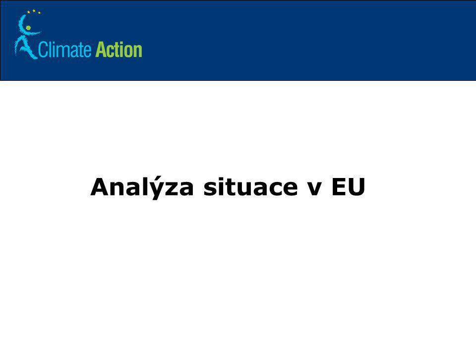 Analýza situace v EU