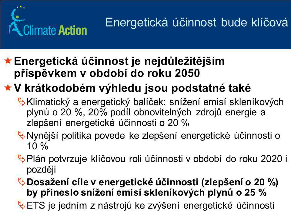 Energetická účinnost bude klíčová