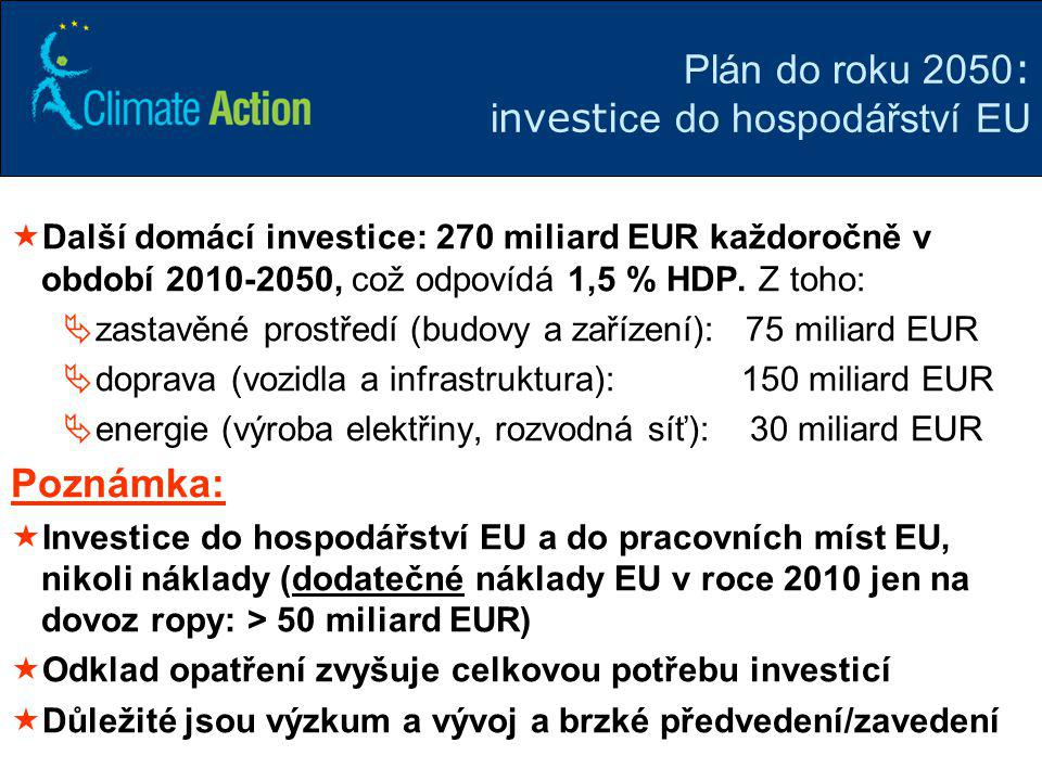 Plán do roku 2050: investice do hospodářství EU