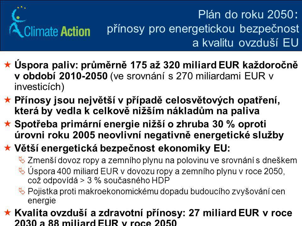 Plán do roku 2050: přínosy pro energetickou bezpečnost a kvalitu ovzduší EU