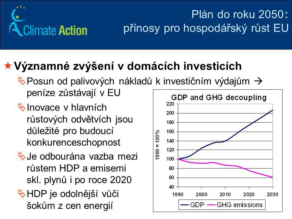 Plán do roku 2050: přínosy pro hospodářský růst EU