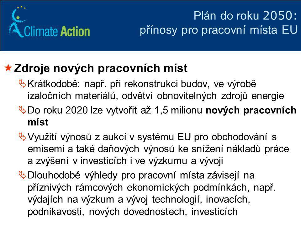 Plán do roku 2050: přínosy pro pracovní místa EU